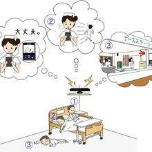 Kinectソリューション